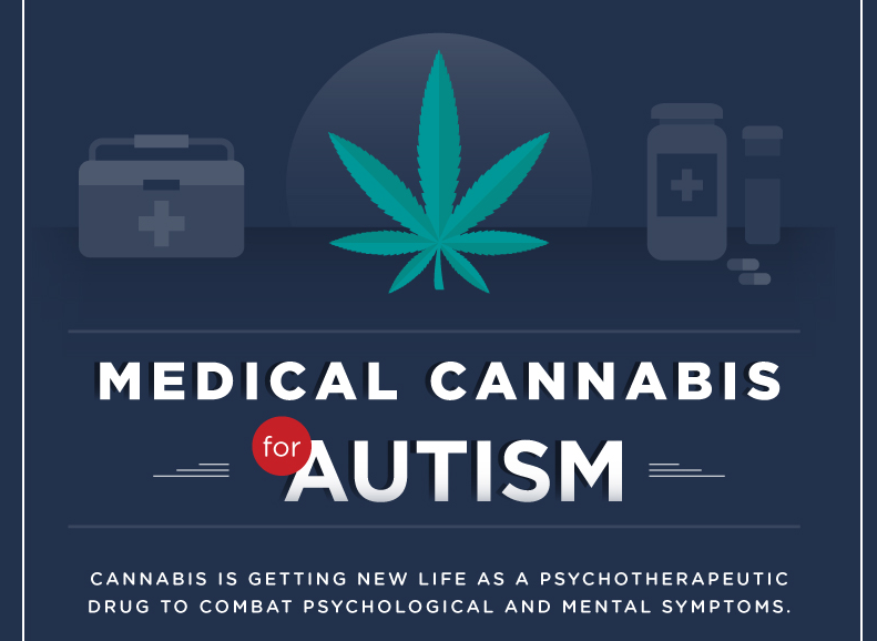 Cannabis Oil Found To Drastically Reduce Autism Symptoms, According to New Israeli Study